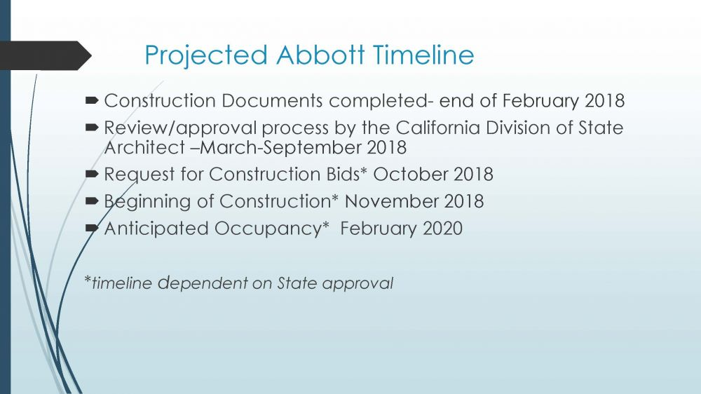 Abbott Projected Timeline